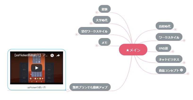 MindMeister_動画アップ